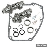 PIECE N° 00B - DISTRIBUTION PAR CHAINE - KIT ARBRES A CAMES - TWINCAM 07UP / DYNA 06UP / TOURING 07/16 - EASY START - 583