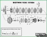 ECLATE A - PIECE N° 00 - ECLATE PIECES EMBRAYAGE - BIGTWIN 36/84