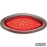RWD - FEUX ARRIERE - RUSS WERNIMONT DESIGNS - LED CAT-EYE TAILLIGHT/TURN SIGNALS