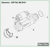 ECLATE AM8 - PIECES DE DEMARREUR - SOFTAIL MILWAUKEE-EIGHT® 17UP
