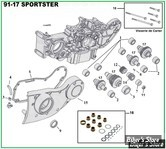 ECLATE I - PIECE N° 00 - ECLATE DES PIECES DE DISTRIBUTION - SPORTSTER 91/17