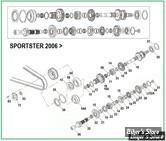 DOC A / PIÈCE N° 00 - Eclate de boite de vitesses - Sportster à partir de 2006