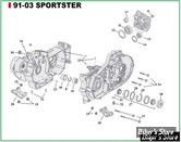 ECLATE J - PIECE N° 00 - ECLATE PIECES CARTER MOTEUR - SPORTSTER 91/03