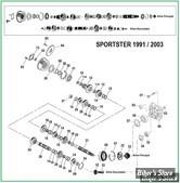 DOC A / PIÈCE N° 00 - Eclate de boite de vitesses - Sportster de 1991 à 2005.